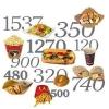 Пошук прихованих калорій